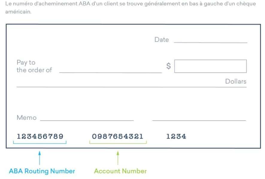 Qu'est-ce qu'un numéro d'acheminement ABA ?