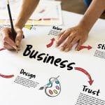 Création d'entreprise : quelles démarches entreprendre ?