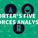 Comment faire une analyse des 5 forces de Porter ?